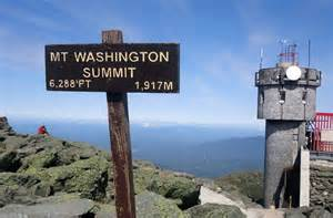 Altitude 6288 ft at Mt. Washington, New Hampshire